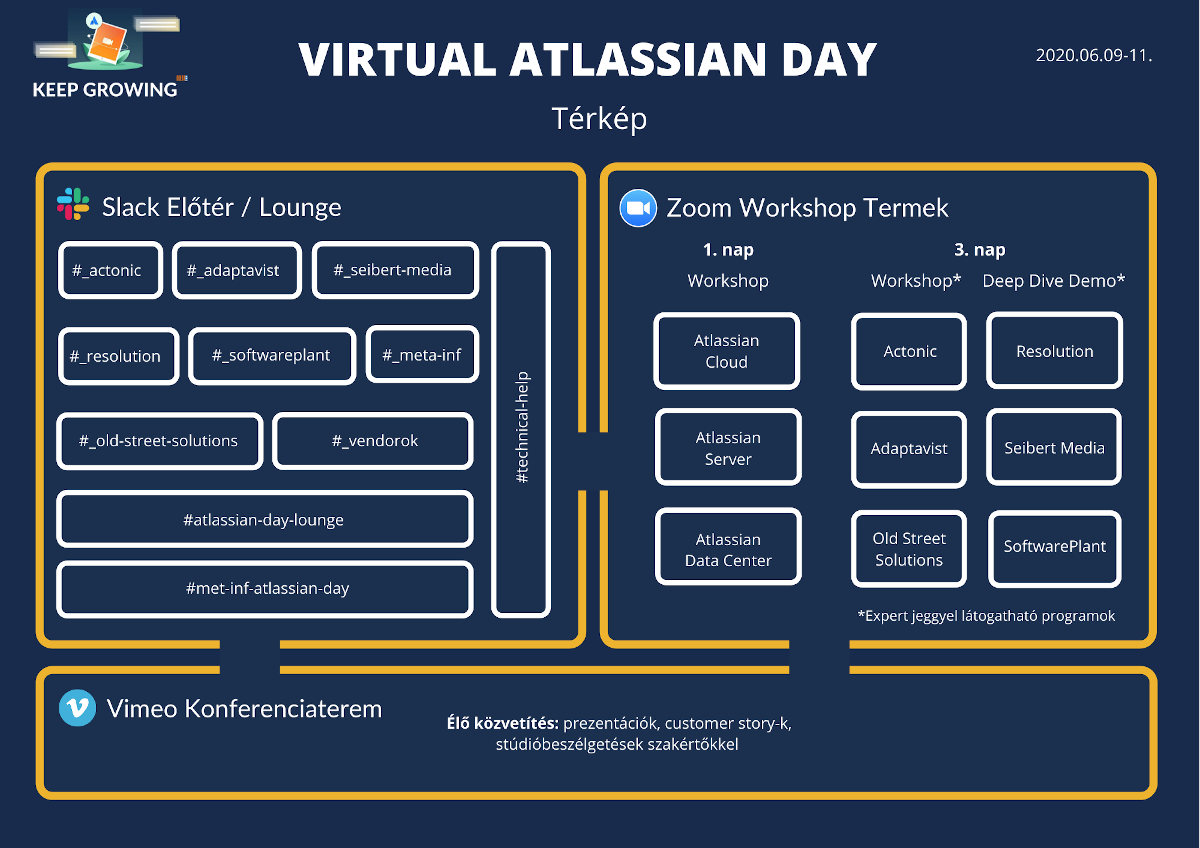 virtual_atlassian_day_floor_plan.jpg